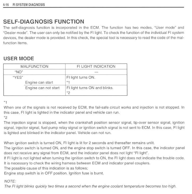Fuel Injection Light - Suzuki LT-R450 Forum :: LTR450HQ com